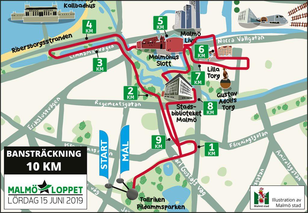 Malmöloppet Malmöloppen